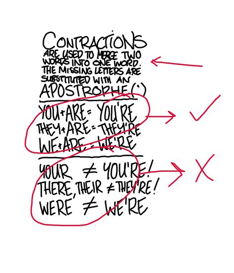 Short Lesson On Contractions In English » Drawings » Sketchport