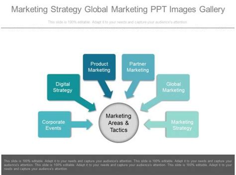 marketing strategy global marketing  images gallery
