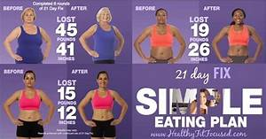 Healthy  Fit  And Focused  What Is The 21 Day Fix