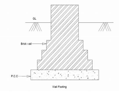Foundation Shallow Footing Draw Neat Sketches Foundations