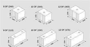 Ks Mauerwerk Formate : ks plansteine ~ Buech-reservation.com Haus und Dekorationen