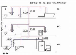 Leitungsdimensionierung Berechnen : trinkwasser ltg berechnung shk mayer ~ Themetempest.com Abrechnung