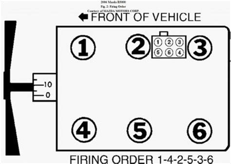 Firing Order Hello Currently Trying Change
