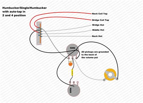 Soloist Humbucker Wiring by Jackson Guitars Wiring Diagrams Wiring Diagram Database