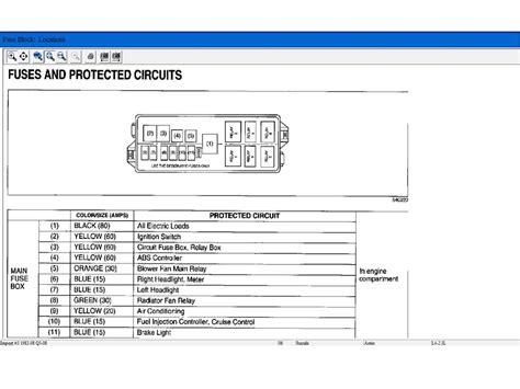 2003 Suzuki Aerio Fuse Diagram by 4thdimension Org Auto Wiring Diagram