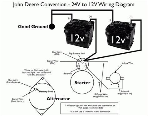 John Deere Starter Wiring Diagram