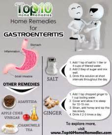 for gastroenteritis Proctitis