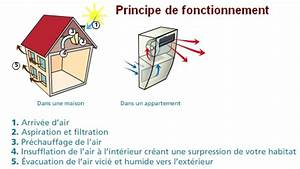 Ventilation Naturelle D Une Cave : acheter un systme de ventilation mcanique par insufflation ~ Premium-room.com Idées de Décoration