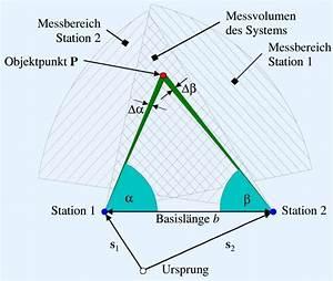 Einfache Entfernung Berechnen : kosmische entfernungen max planck institut f r radioastronomie ~ Themetempest.com Abrechnung