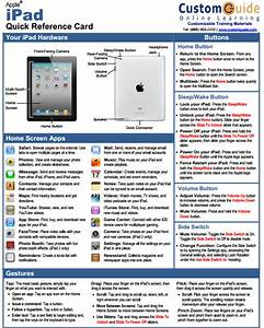 Holtthink  U00e2 Ipad Quick Reference Guide For Educators