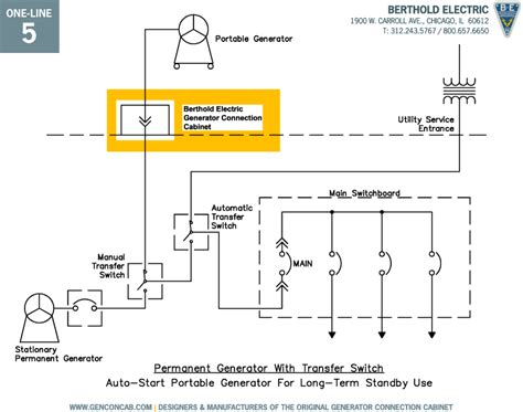 generator connection   diagrams berthold electric