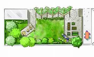 comment amenager un petit jardin tout en longueur With amenager un jardin rectangulaire 2 terrasse de jardin moderne planification et conception