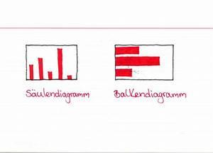 Welche Blautöne Gibt Es : welche arten von diagrammen gibt es lernwerk tv ~ Orissabook.com Haus und Dekorationen