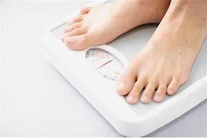 Gain Weight Quarantine Covid Calculator