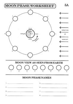 Creating The Ultimate Moon Phase Worksheet By Mike Ryan's Astronomy Activities