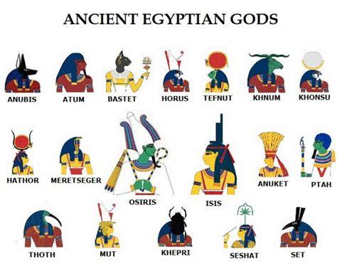 Gods And Goddesses| Ancient Egypt