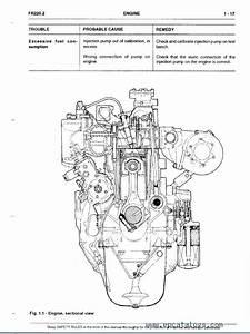Fiatallis Fr220 2 Loader Operation Maintenance Service Pdf