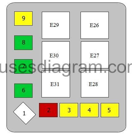 fuse box hyundai accent 1994 1999