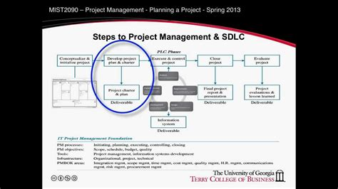 project management planning documents youtube