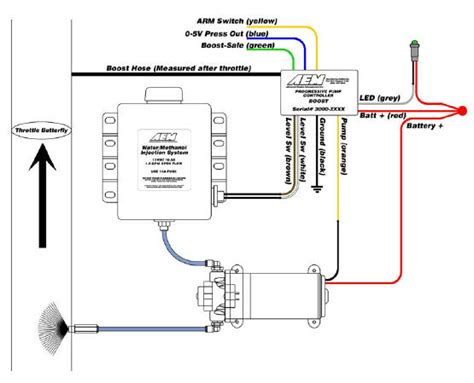 aem water alcohol injection kit install instructions