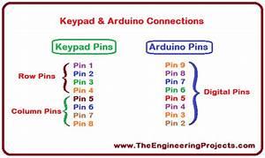 Arduino Keypad Interfacing