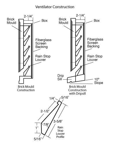 Cedar Gable Vents | Vent Louvers | Larson Shutter