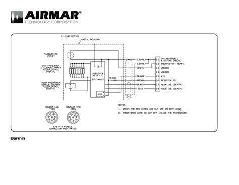 Airmar Transducer Wiring Diagram by Airmar Wiring Diagram Garmin 1kw 8 Pin D T Blue Bottle