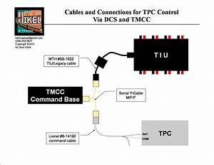 Control Lionel Conventional Via Dcs Remote And Tpc