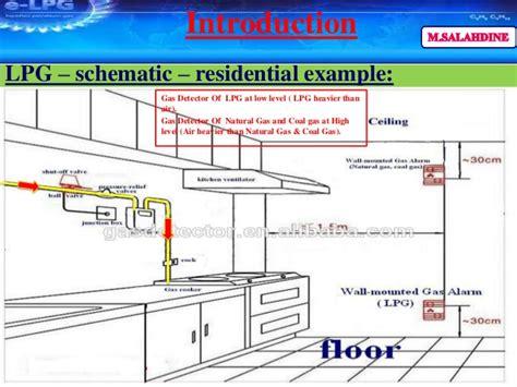Lpg Liquefied Petroleum Gas Detection System