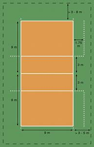 What Are The Dimensions Of A Volleyball Court
