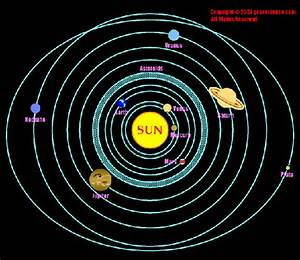 Solar system moving 100000 mph faster than thought; 15% ...