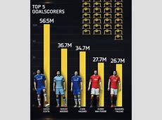 REVEALED Man Utd striker Robin van Persie set to join
