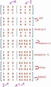 Inverse Matrix 4x4 Berechnen : inverse of a matrix using elementary row operations gauss jordan maths pinterest math ~ Themetempest.com Abrechnung