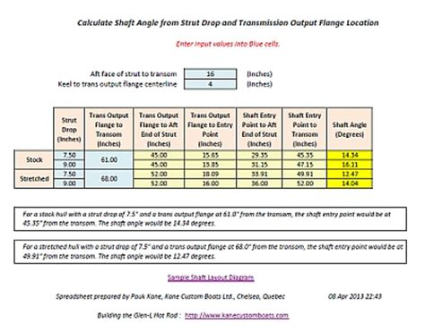 Boat Propeller Rpm Calculator by Building The Glen L Rod Transmission Page