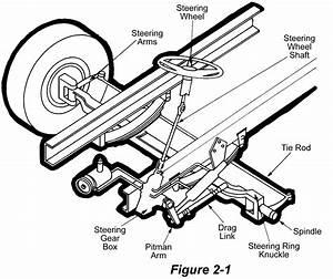 Bus Air Brake System Diagram