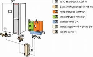 Weishaupt Wtc 15 A : weishaupt gas brennwertger t typ wtc25 a ausf h pea de ~ Kayakingforconservation.com Haus und Dekorationen