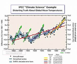 Msm Chart C3 How Did This Bogus Ipcc Graph Get Past The Climate