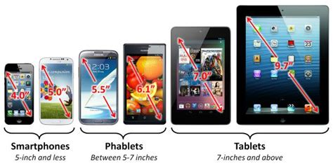 smartphone vs tablet smartphones vs tablets
