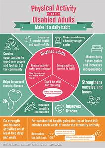 Start active, stay active: infographics on physical ...