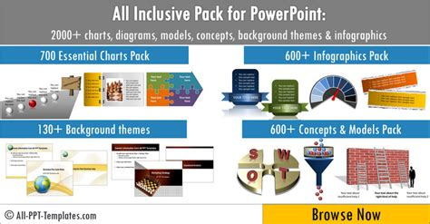 powerpoint training  design makeover