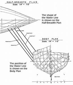 Parts Of A Boat Hull Diagram  U2014 Untpikapps