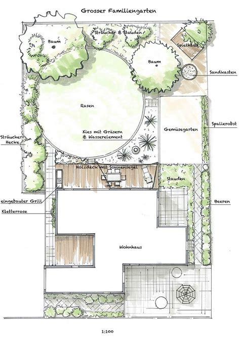 Garten Gestalten Grundriss by Gartenatelier Planung Und Gestaltung Naturzonen