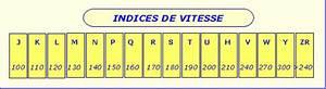 Indice De Vitesse Pneu : les pneus campingcar par campingcar bricoloisirs ~ Medecine-chirurgie-esthetiques.com Avis de Voitures