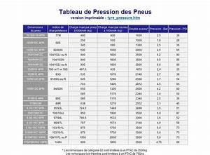 Pression Pneu Megane 2 : pression pneus van fautras 3 places 1 forum cheval ~ Gottalentnigeria.com Avis de Voitures