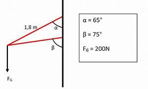 Trigonometrie Seiten Berechnen : geometrie kr fte beim dreieck berechnen mathelounge ~ Themetempest.com Abrechnung