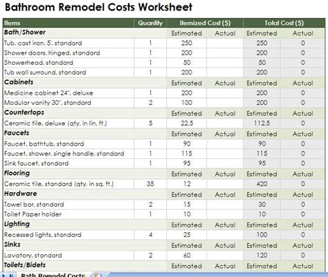 renovation estimate calculator