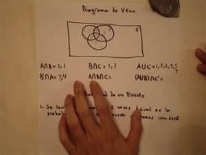 Diagrama De Venn Y Probabilidad De Un Evento
