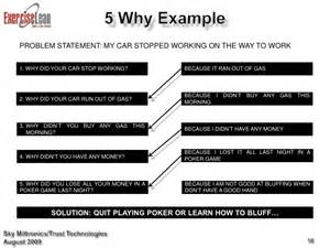 5 Whys Example