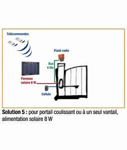 Portail Electrique Solaire : panneau solaire 8w mju01x daitem pour alimentation de ~ Edinachiropracticcenter.com Idées de Décoration