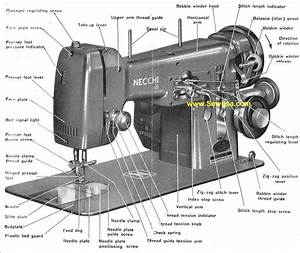 Sewing  Necchi Sewing Machine